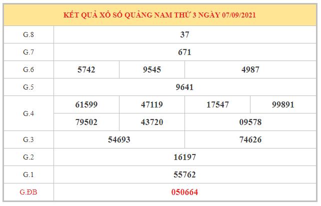 Dự đoán xổ số Quảng Nam ngày 14/9/2021  dựa trên kết quả kì trước